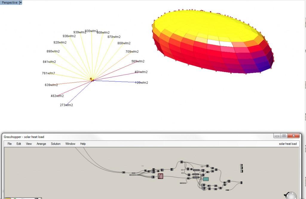 sunload analysis-01