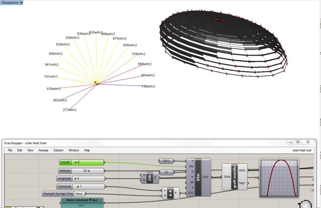 sunload analysis-02