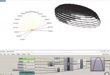 Solar heat load calculator